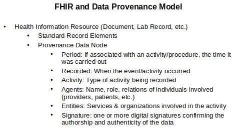 fhir dprov model 1